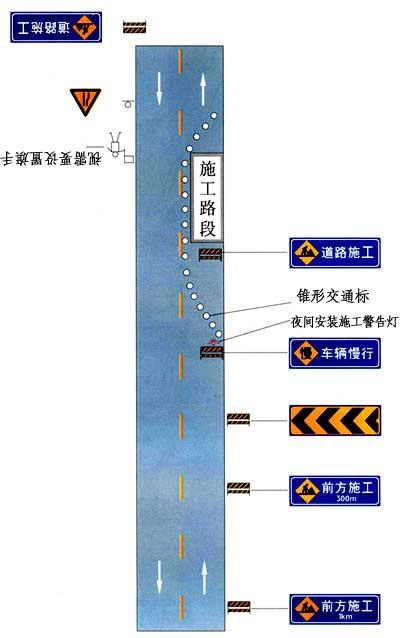 示例1 双车道路面局部施工时设施布设例