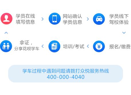 北京学车流程图